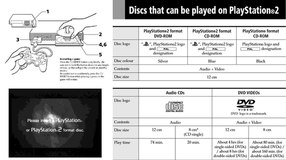 Além de videogame o PlayStation servia também como um DVD Player barato — Foto: Reprodução/PlayStation