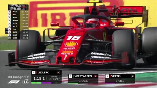 GP do Japão: Ferrari surpreende, desbanca Mercedes e garante primeira fila com pole de Vettel