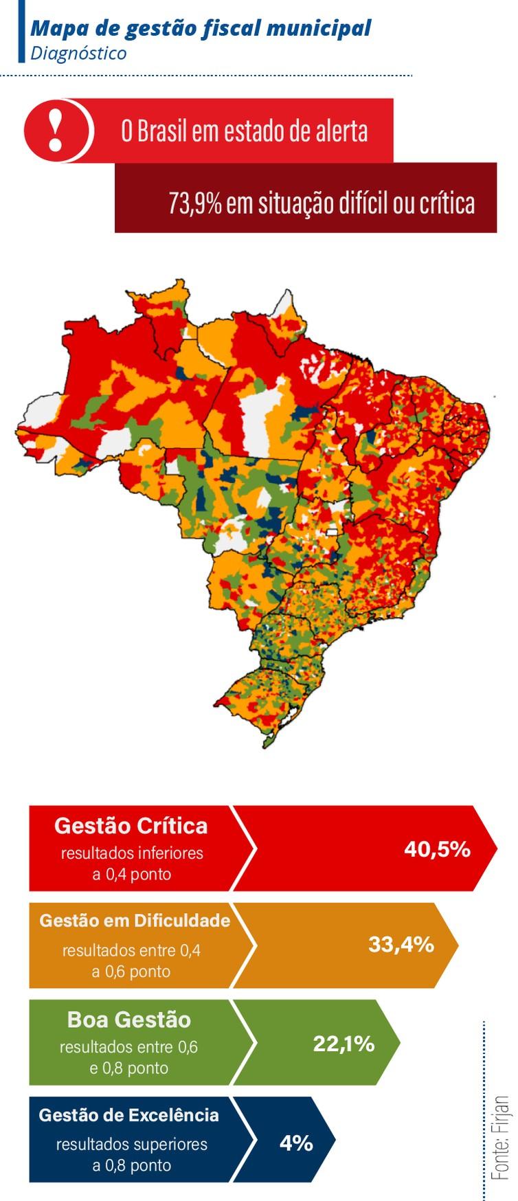 Mapa da gestão fiscal dos municípios (Foto: Arte EBC)