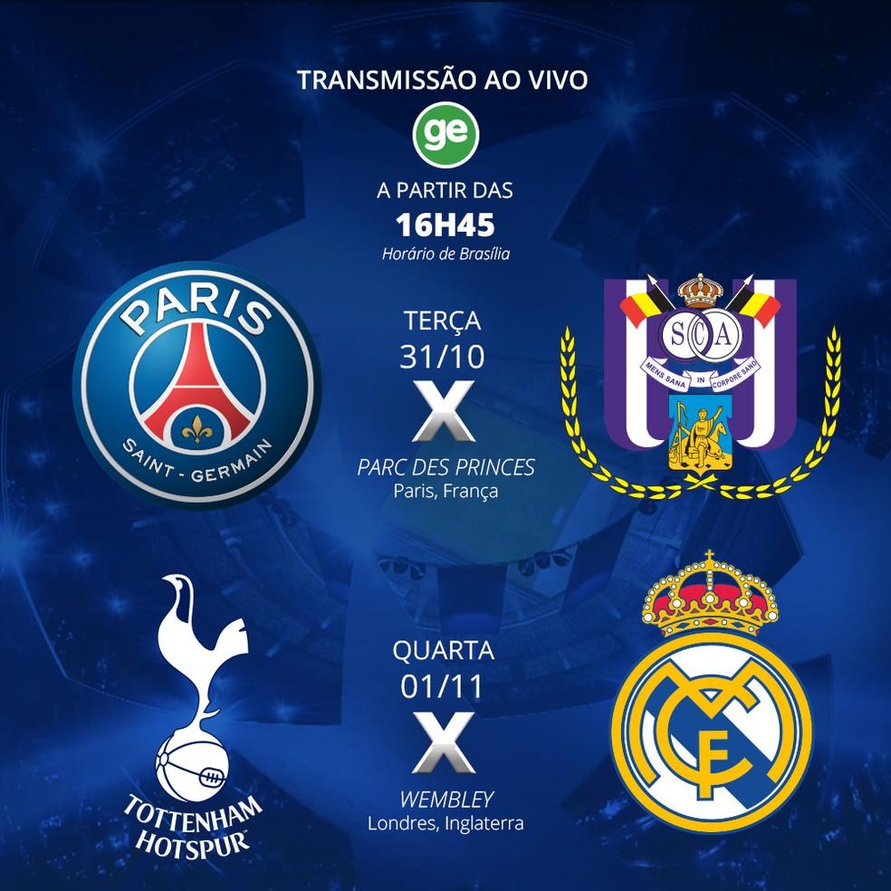 Transmissões da Liga dos Campeões no GloboEsporte.com na semana (Foto: GloboEsporte.com)