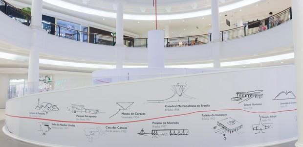 Resultado de imagem para exposição oscar niemeyer sp shopping patio