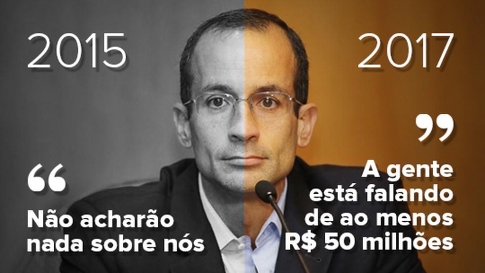 Marcelo Odebrecht antes ou depois delação (Foto: Reprodução/GloboNews)