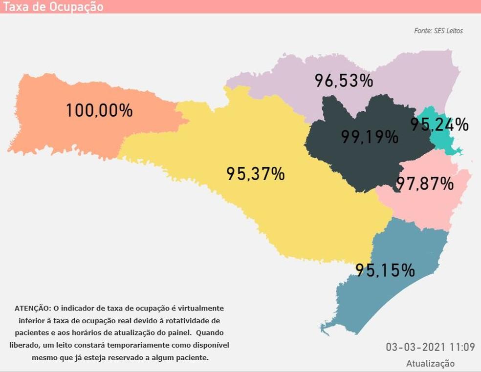 Taxa de ocupação de leitos de UTI SUS, contando UTI geral e UTI Covid, por região de SC — Foto: Reprodução/SES Leitos