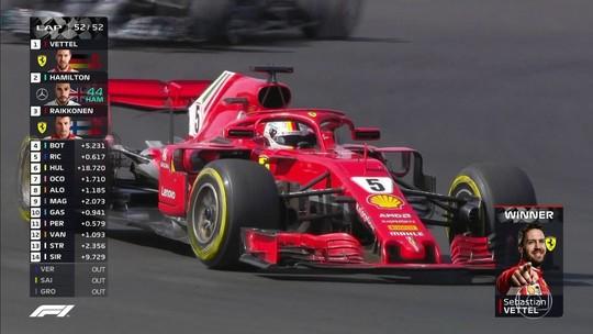 Em corrida eletrizante, Vettel vence na Inglaterra e abre vantagem sobre Hamilton