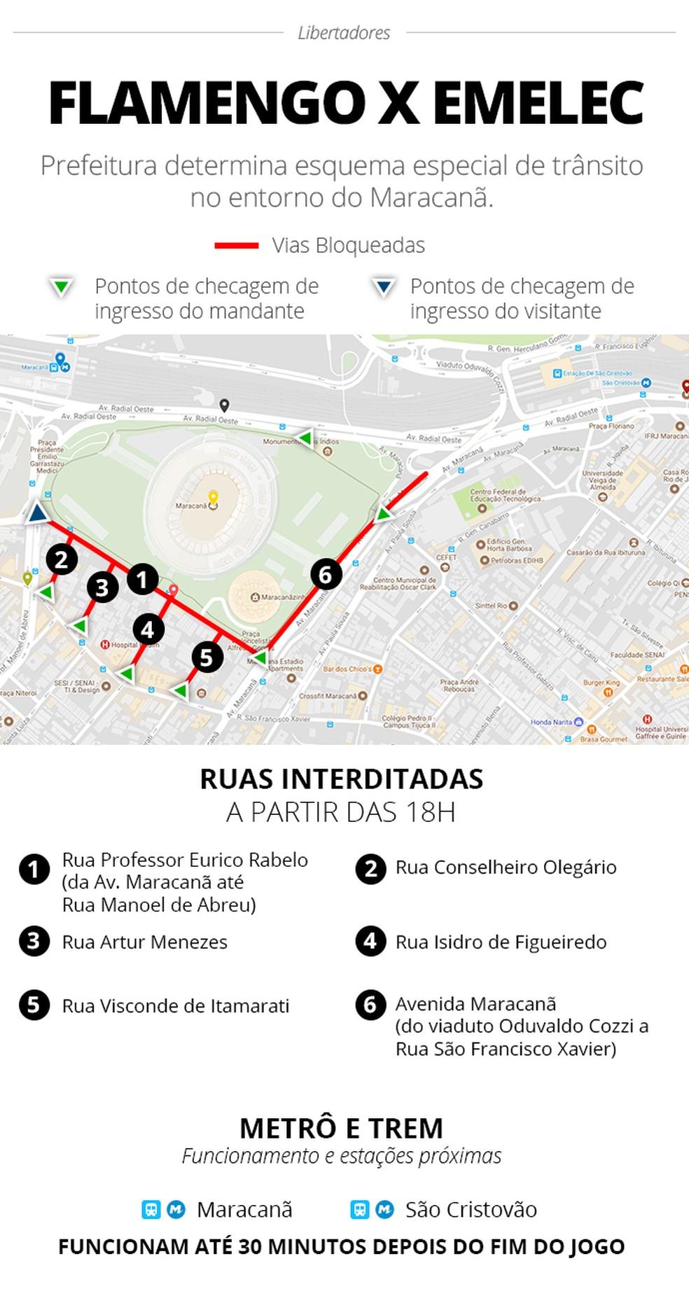 Mapa Bloqueios Flamengo x Emelec (Foto: InfoEsporte)