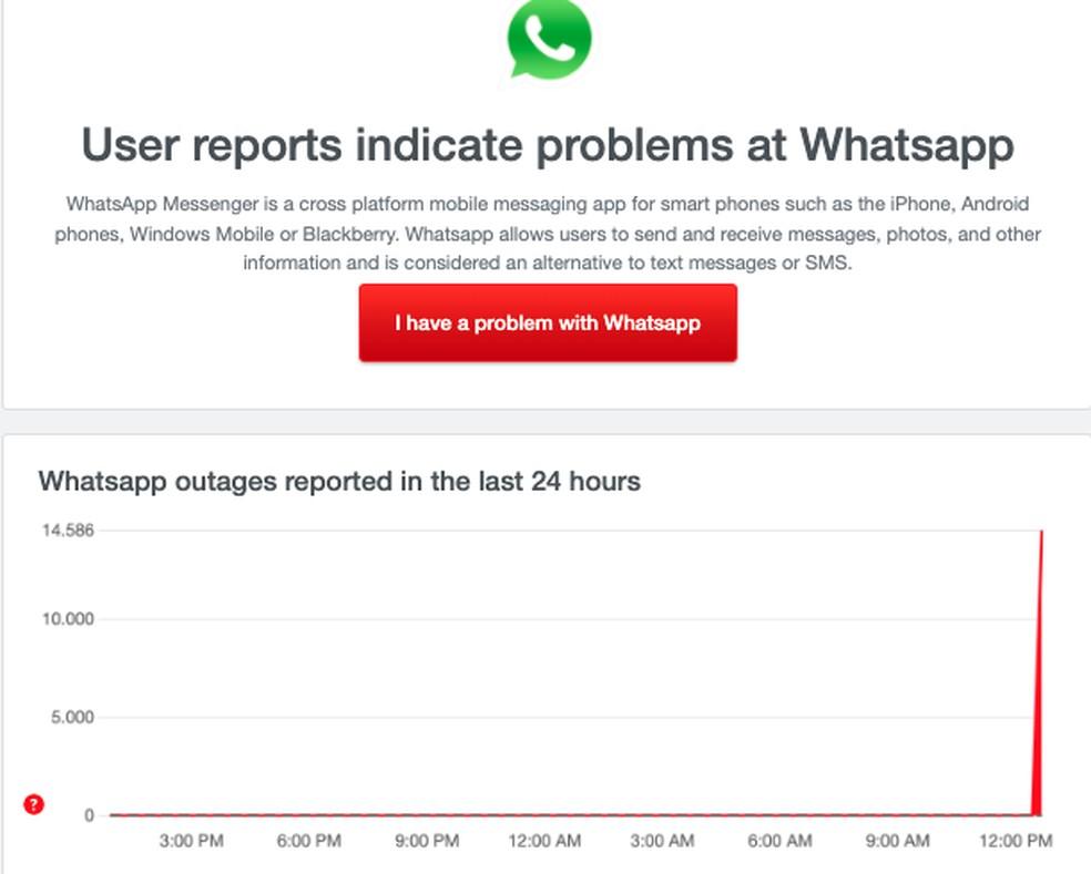 WhatsApp fora do ar — Foto: Reprodução