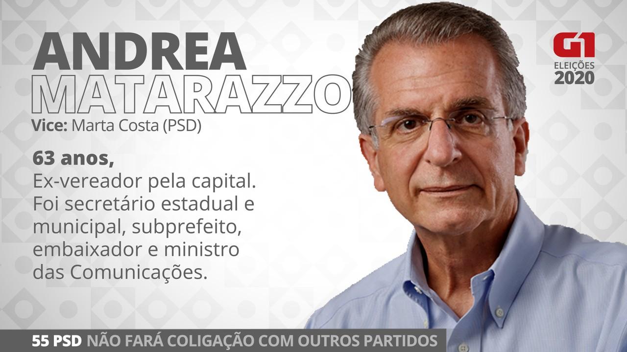 Andrea Matarazzo é o candidato do PSD a prefeito de SP nas eleições de 2020