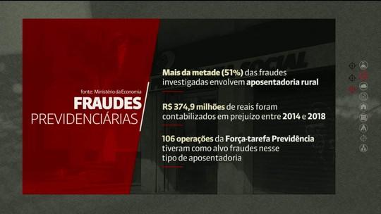 Fraudes na Previdência causam prejuízo de R$ 737 milhões em cinco anos