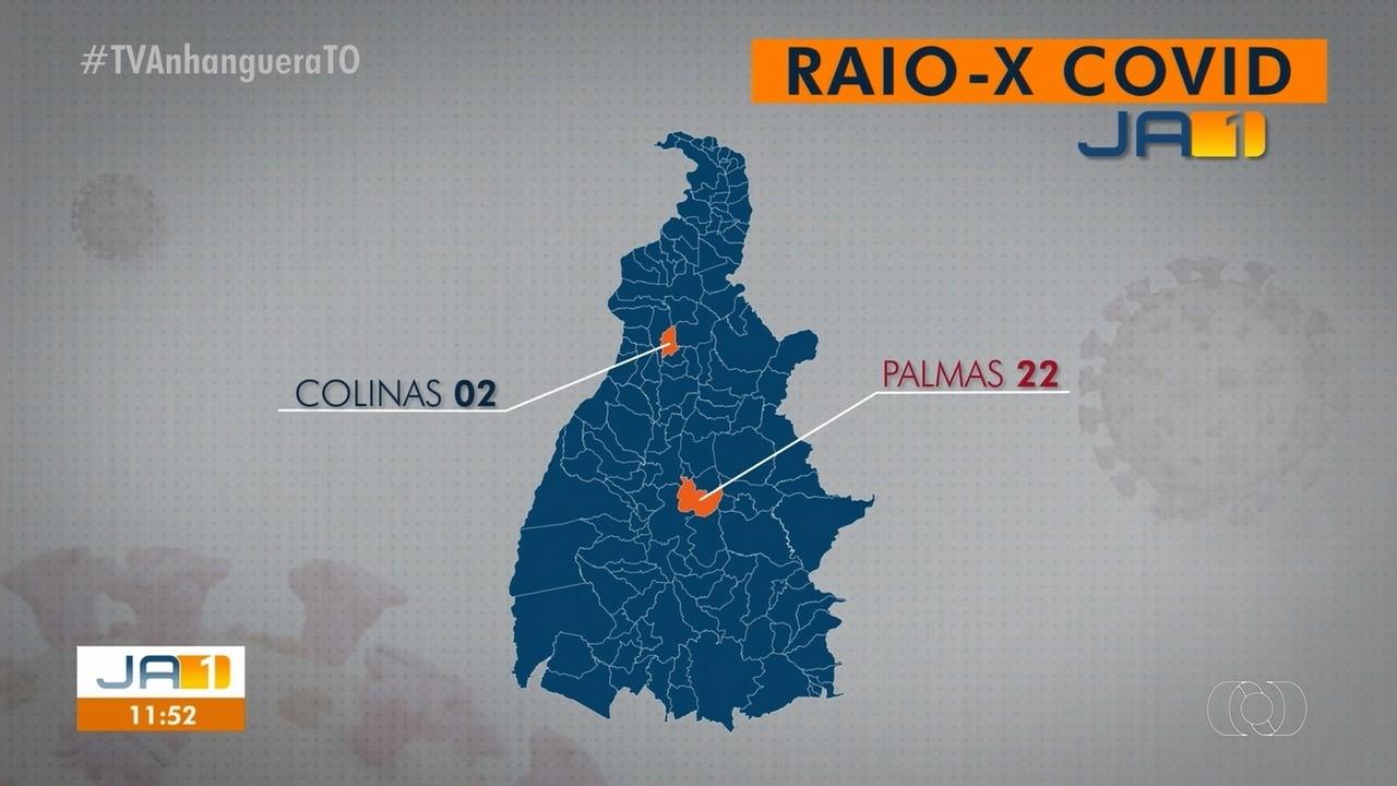 Confira quais são as cidades do TO que registraram mais casos da Covid-19 nas últimas 24h