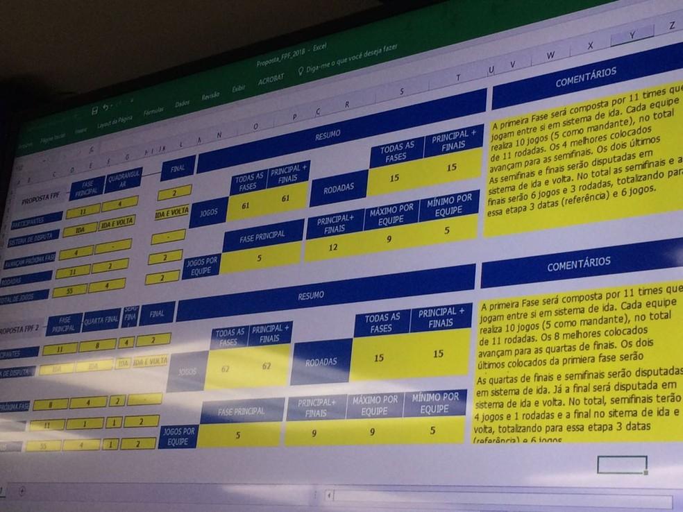 As duas propostas no arbitral do Campeonato Pernambucano (Foto: Nathalia Dielu)