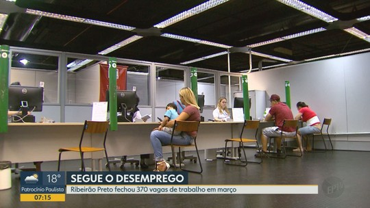 Mesmo entre as 10 que mais geraram empregos em SP, região de Ribeirão recua no 1º trimestre