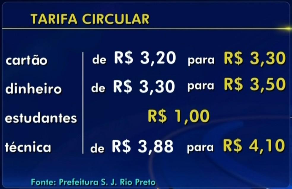 Confira os novos valores da tarifa do transporte coletivo em Rio Preto | São  José do Rio Preto e Araçatuba | G1