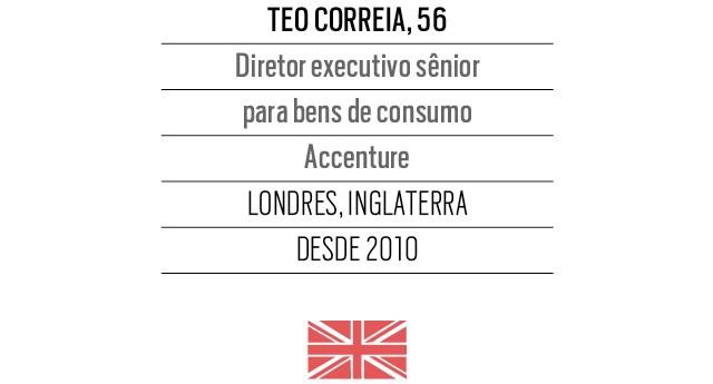 Teo Correia, 56 anos,  Diretor executivo sênior para bens de consumo Accenture (Foto: Ilustração: Zé Otávio)