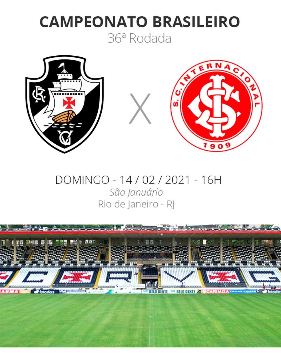 Ficha Vasco x Inter — Foto: ge