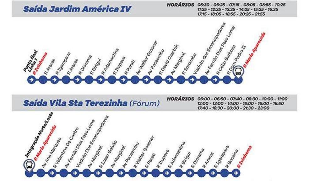 Linha 1 - Jd. América IV/Sta Terezinha (Direto) (Foto: Prefeitura de Várzea Paulista/Divulgação)