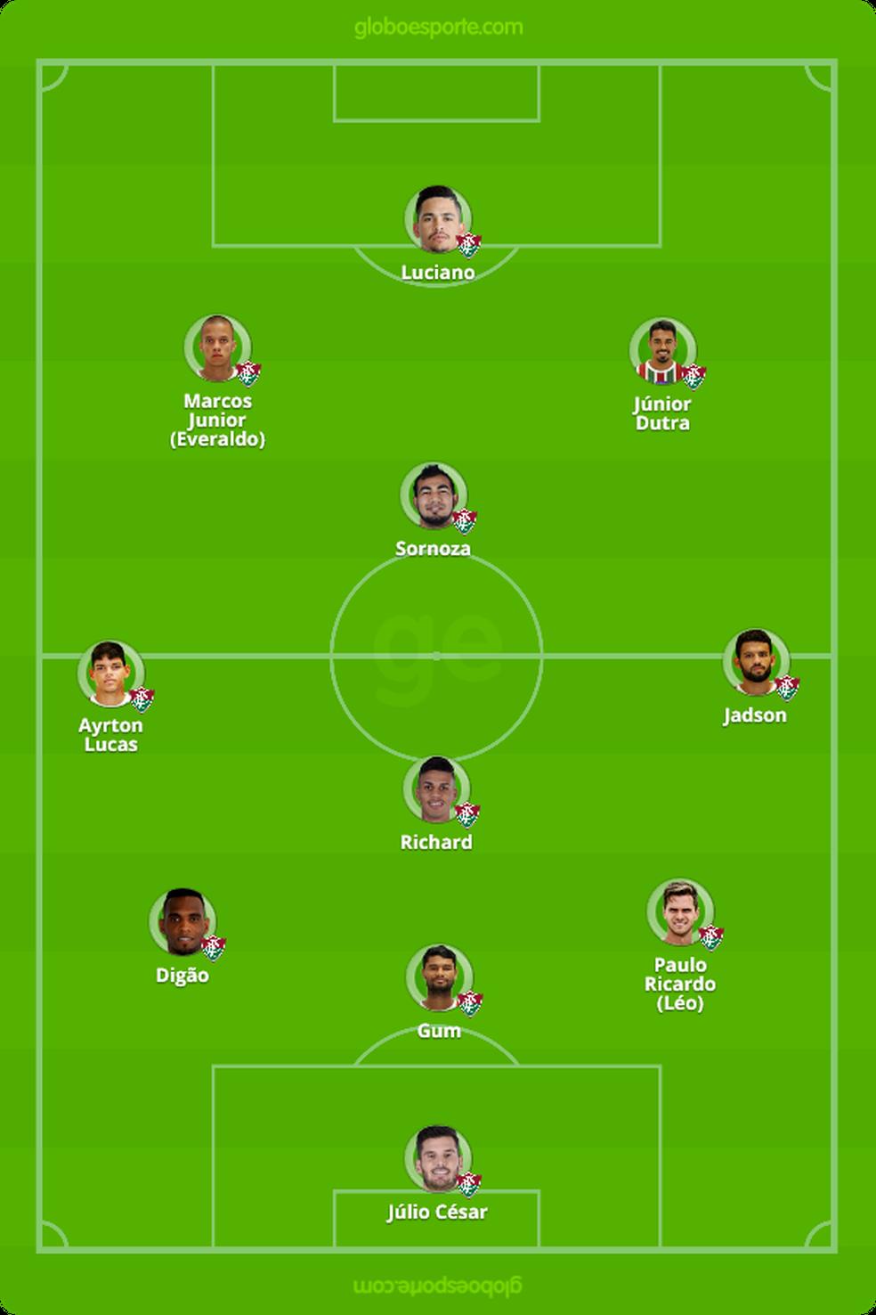 Provável escalação do Fluminense — Foto: GloboEsporte.com