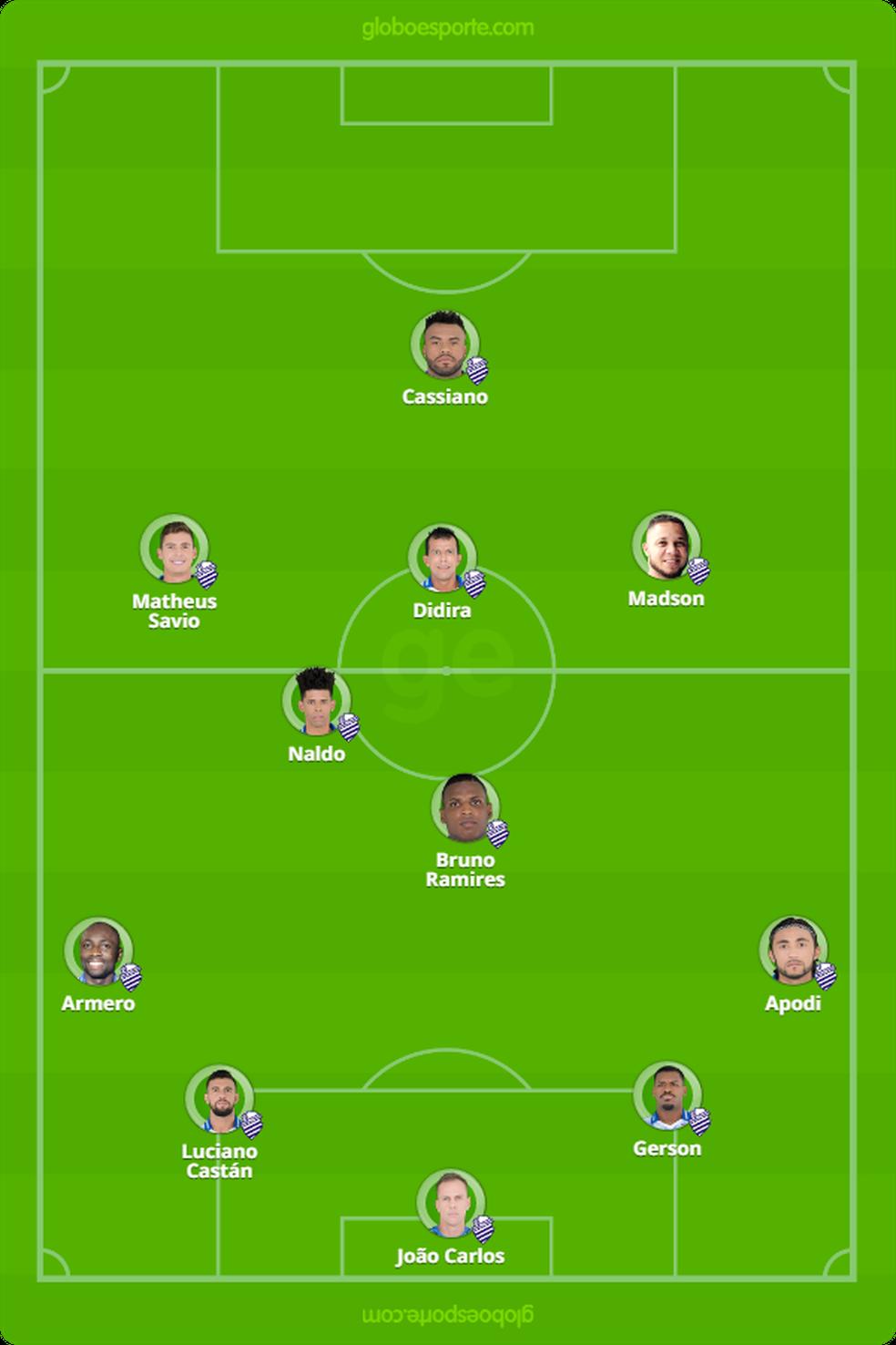 Provável CSA para jogo contra o Santos — Foto: Arte/GloboEsporte.com