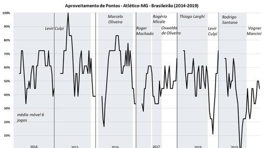 Foto: (Espião Estatístico/Bruno Imaizumi)