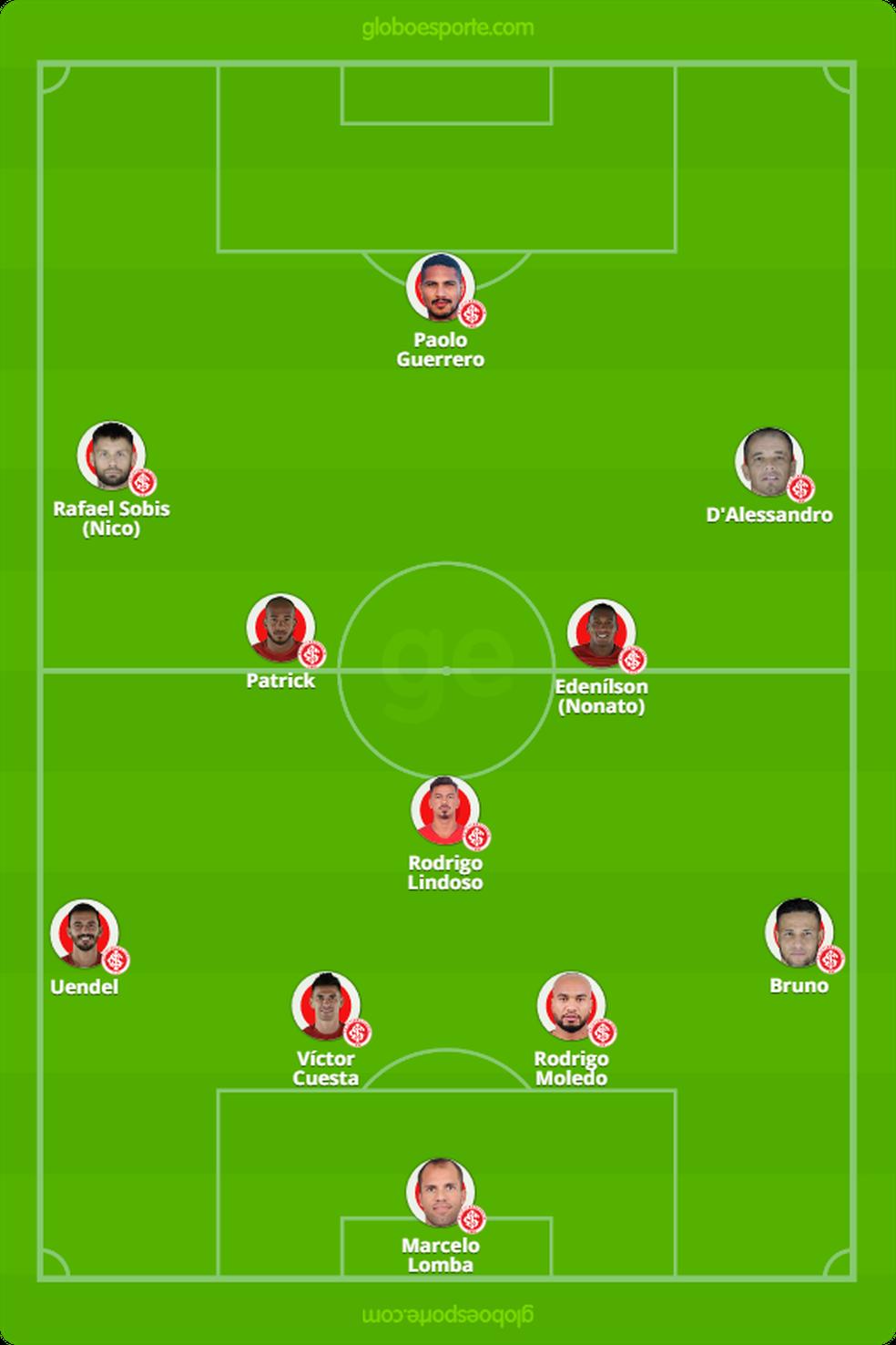 Escalação provável do Inter contra o Flamengo — Foto: GloboEsporte.com