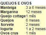 Tabela de queijos freezer (Foto: Divulgação)