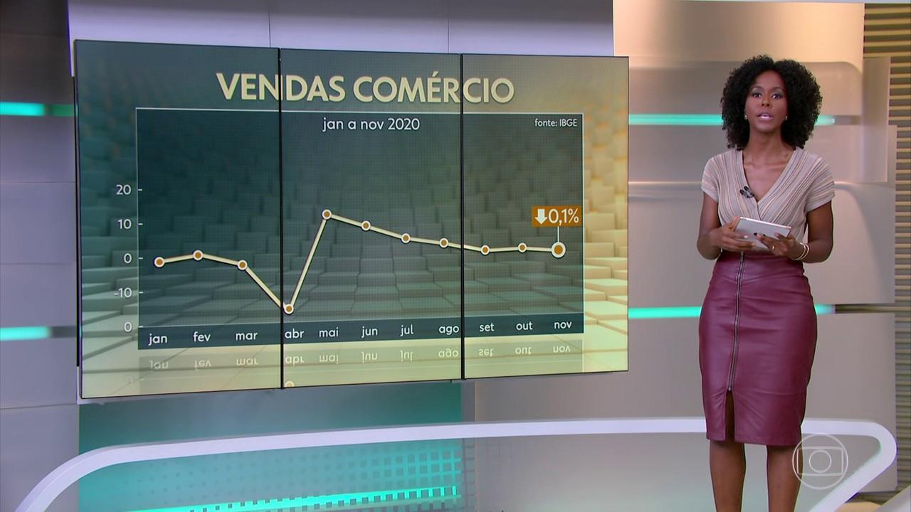 Vendas no comércio têm leve queda de 0,1% em novembro, segundo IBGE