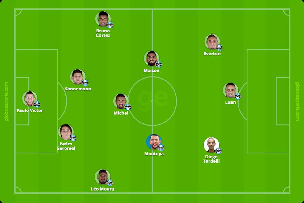 Campinho do Grêmio com Tardelli e Montoya — Foto: Reprodução