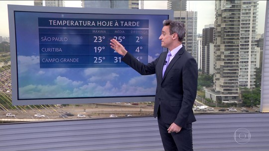 Centro-sul do Brasil terá dia mais frio e semana começa com chuva