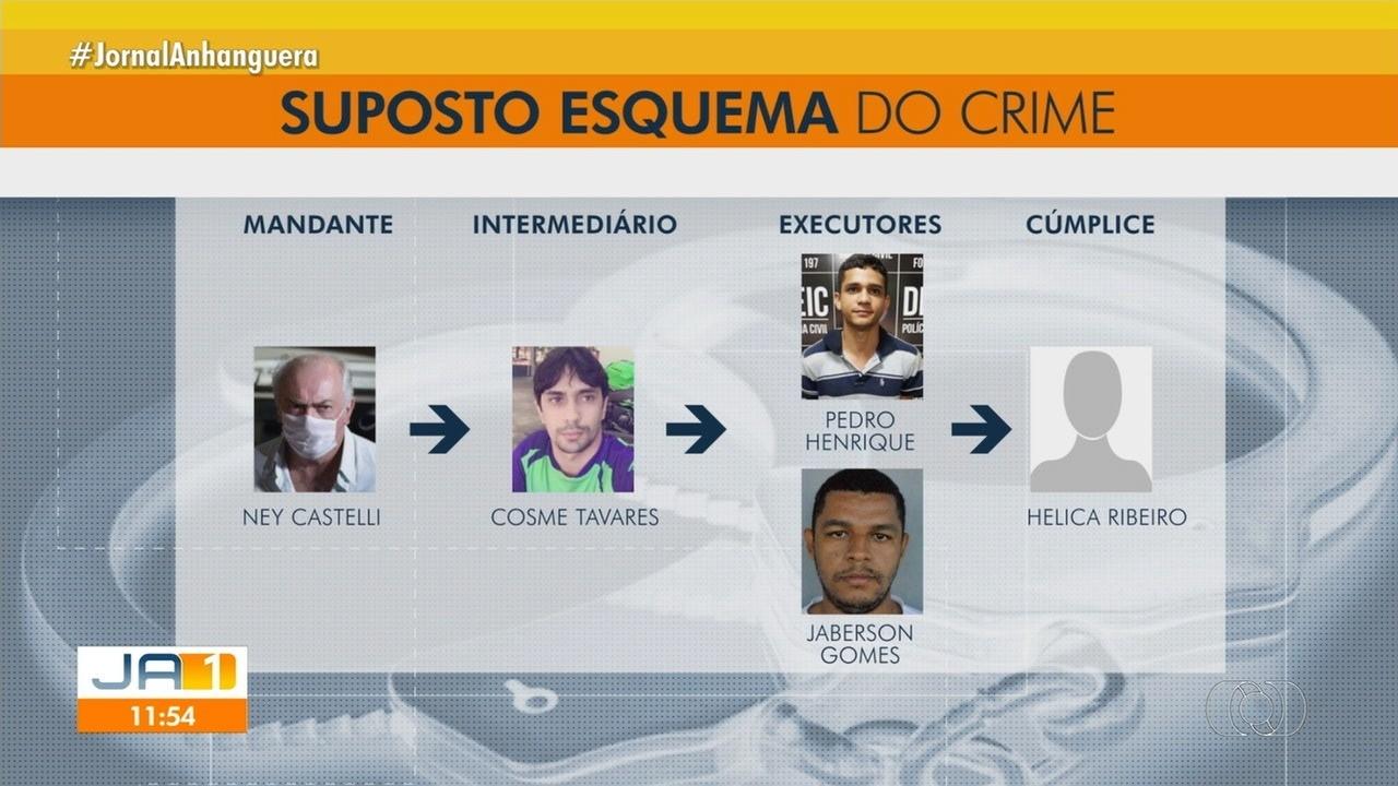 Polícia investiga morte de advogados em Goiânia