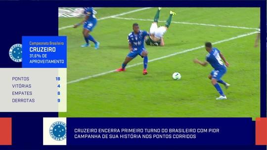"""Redação comenta decisão de Rogério Ceni em assumir Cruzeiro: """"Deu aquela cartada alta"""""""