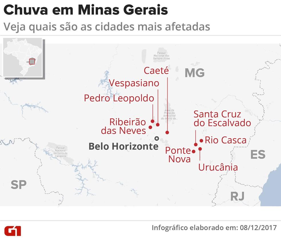 Veja quais são as cidades de Minas Gerais mais afetadas pela chuva (Foto: Arte/G1)