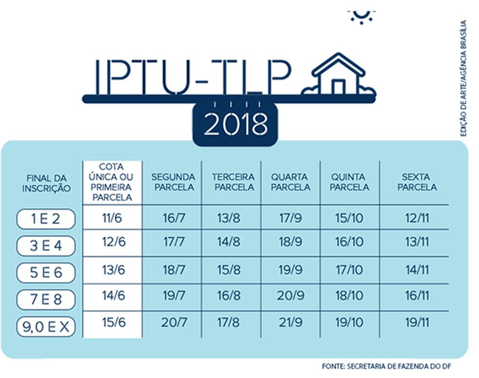 Calendário de vencimento das parcelas do IPTU e da TLP de 2018 (Foto: Secretaria de Fazenda do DF/Divulgação)