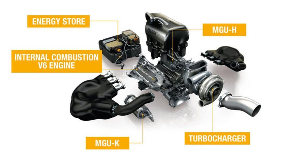 Biturbo, mais simples e com 1200cv de potência: F1 estuda