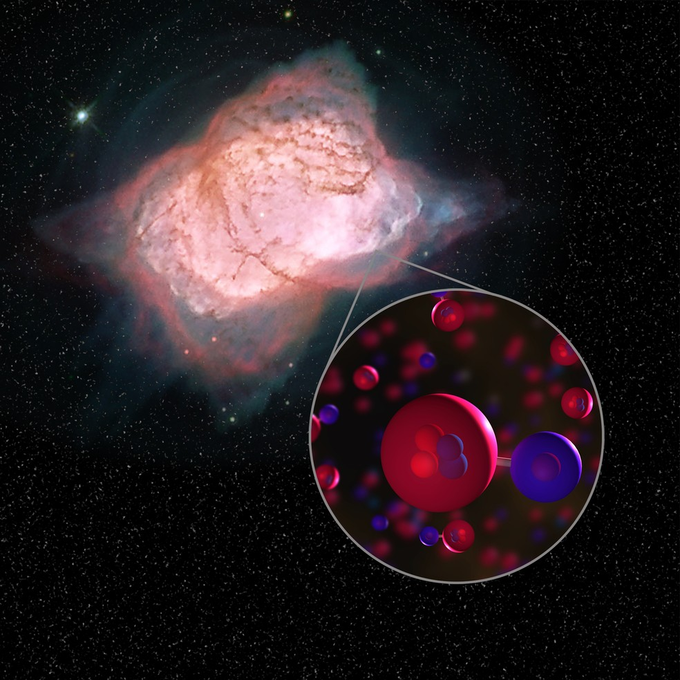 Ilustração da nebulosa planetária NGC 7027 e moléculas do íon hidro-hélio  — Foto: NASA/SOFIA/L. Proudfit/D.Rutter