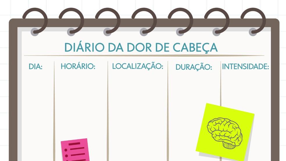 Diário da dor de cabeça — Foto: Arte/TV Globo