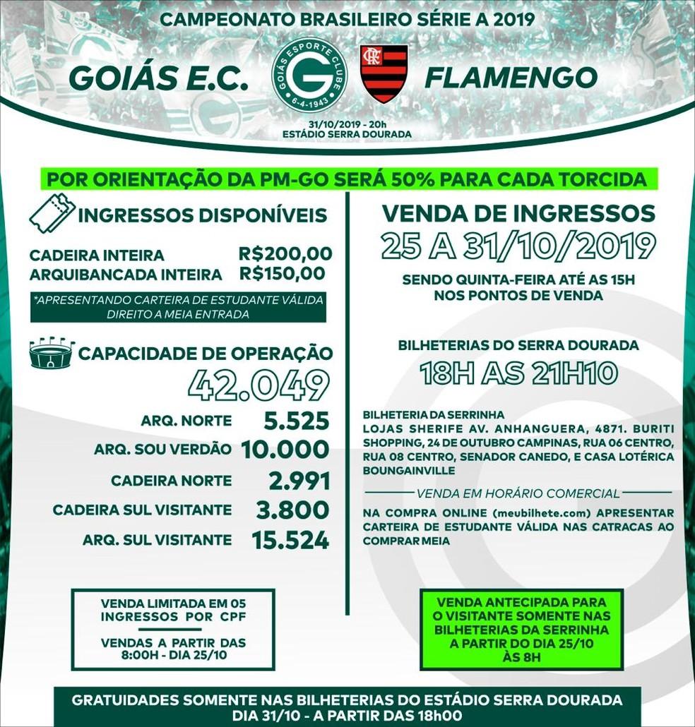 Goias X Flamengo Tera Torcida Meio A Meio Veja Preco Dos Ingressos E Divisao Do Estadio Futebol Ge