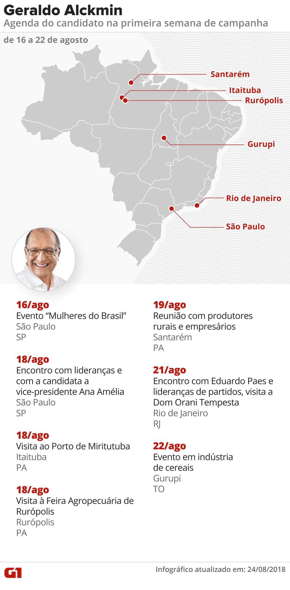 Agenda de Geraldo Alckmin (PSDB) na primeira semana de campanha presidencial (Foto: Alexandre Mauro, Roberta Jaworski, Igor Estrella e Juliane Souza/G1)