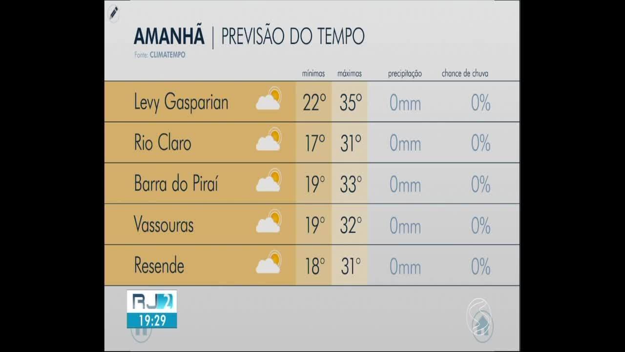 Domingo de Páscoa será de sol forte e sem previsão de chuva na região.