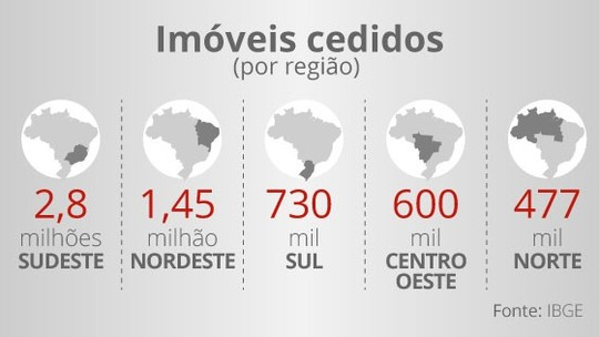 Foto: (Infografia: Cláudia Peixoto/Editoria de Arte G1)