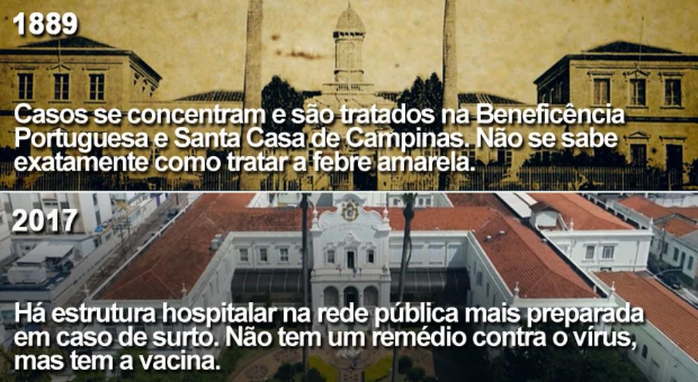 Infográfico elaborado em 18/05/2017 (Foto: Matheus Rodrigues / Arte G1)