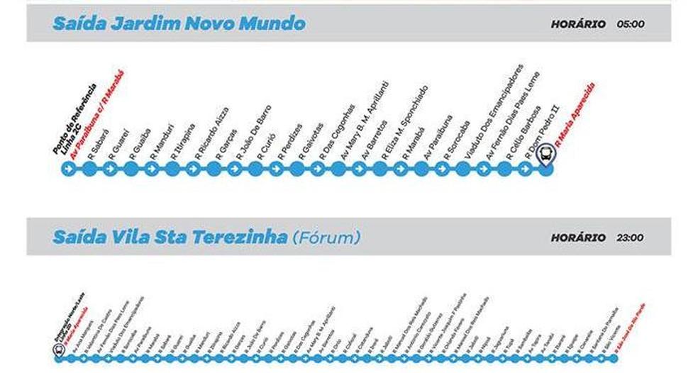 Linha 2 - Jd. Novo Mundo/Sta Terezinha (Direto) (Foto: Prefeitura de Várzea Paulista/Divulgação)