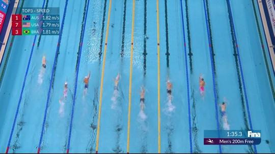 Fernando Scheffer não consegue vaga na final dos 200m livre masculino