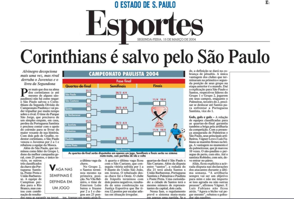 """Capa do caderno de esportes do jornal O Estado de S. Paulo, em 15 de março de 2004, destaca: """"Corinthians é salvo pelo São Paulo"""" — Foto: reprodução"""