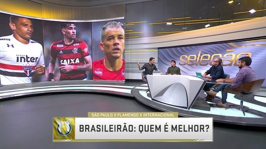 Eric Faria: São Paulo tem mais chance de ser campeão do que Fla e Inter; veja