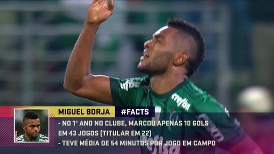 """Cereto critica o Palmeiras por excesso de atacantes no elenco: """"É o filho de pai rico"""""""