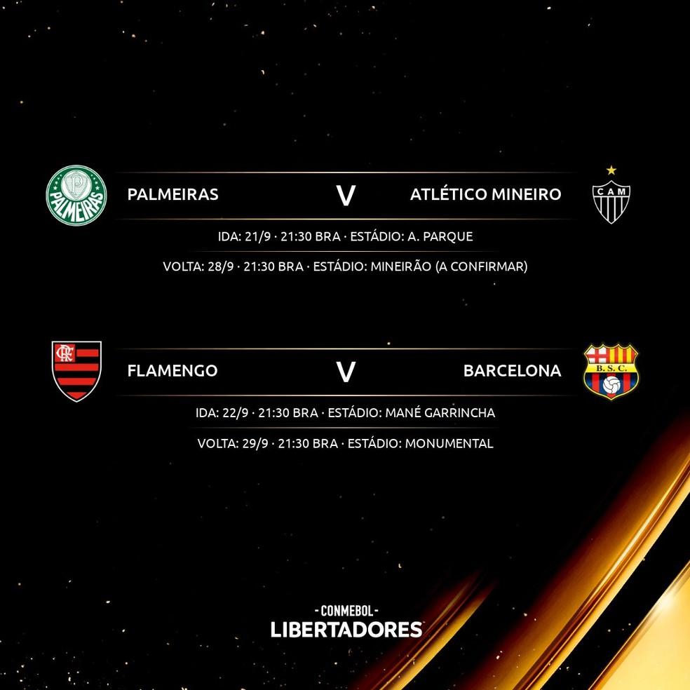 Tabela Libertadores — Foto: Divulgação/Conmebol