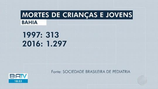 Bahia é o estado do Nordeste com maior número de mortes de crianças vítimas de arma de fogo, aponta levantamento