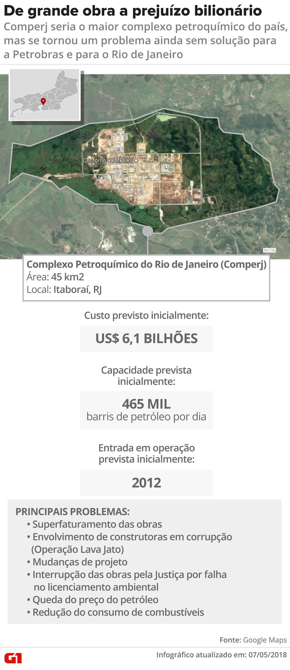 Comperj deveria ser o maior complexo petroquímico do Brasil, mas obra está parada e alvo de investigação (Foto: Infográfico: Wagner M. Paula/G1 )