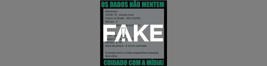 É #FAKE que início do surto de H1N1 no Brasil, em 2009, matou mais que o do novo coronavírus
