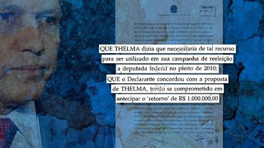 Ex-deputada federal teria recebido propina de R$ 1 milhão para liberar emendas para município de MT