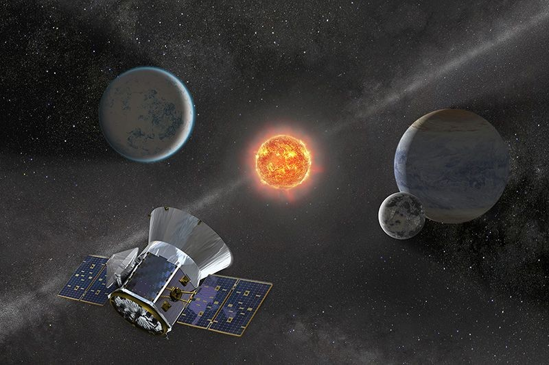 Satélite TESS da NASA encontra dezenas de novos mundos em potencial (Foto: NASA/Goddard)